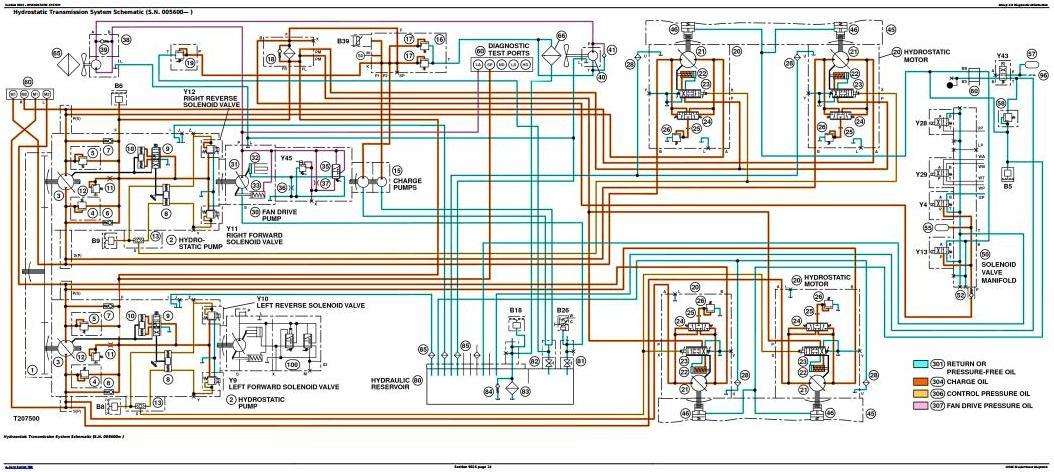TM2300 - John Deere 1050C Crawler Dozer Diagnostic, Operation and Test Service Manual - 2