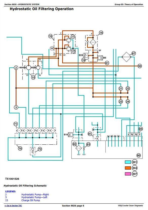 TM2363 - John Deere 950J Crawler Dozer Diagnostic, Operation and Test Service Manual - 2