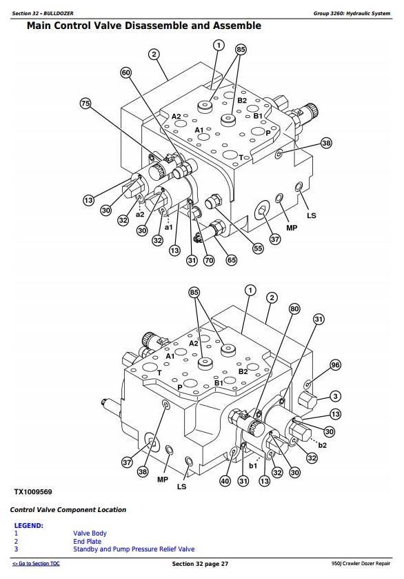 TM2364 - John Deere 950J Crawler Dozer Service Repair Technical Manual - 1
