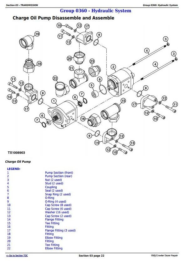 TM2364 - John Deere 950J Crawler Dozer Service Repair Technical Manual - 3