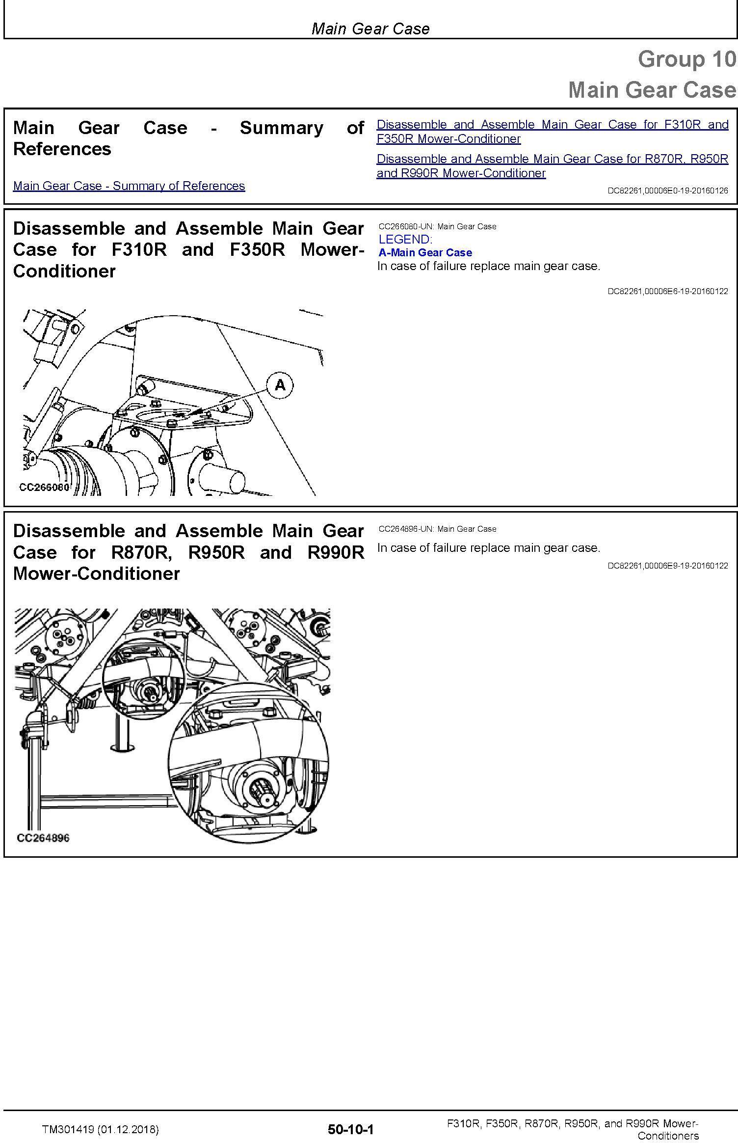 John Deere F310R, F350R, R870R, R950R and R990R Mower-Conditioners Technical Manual (TM301419) - 1