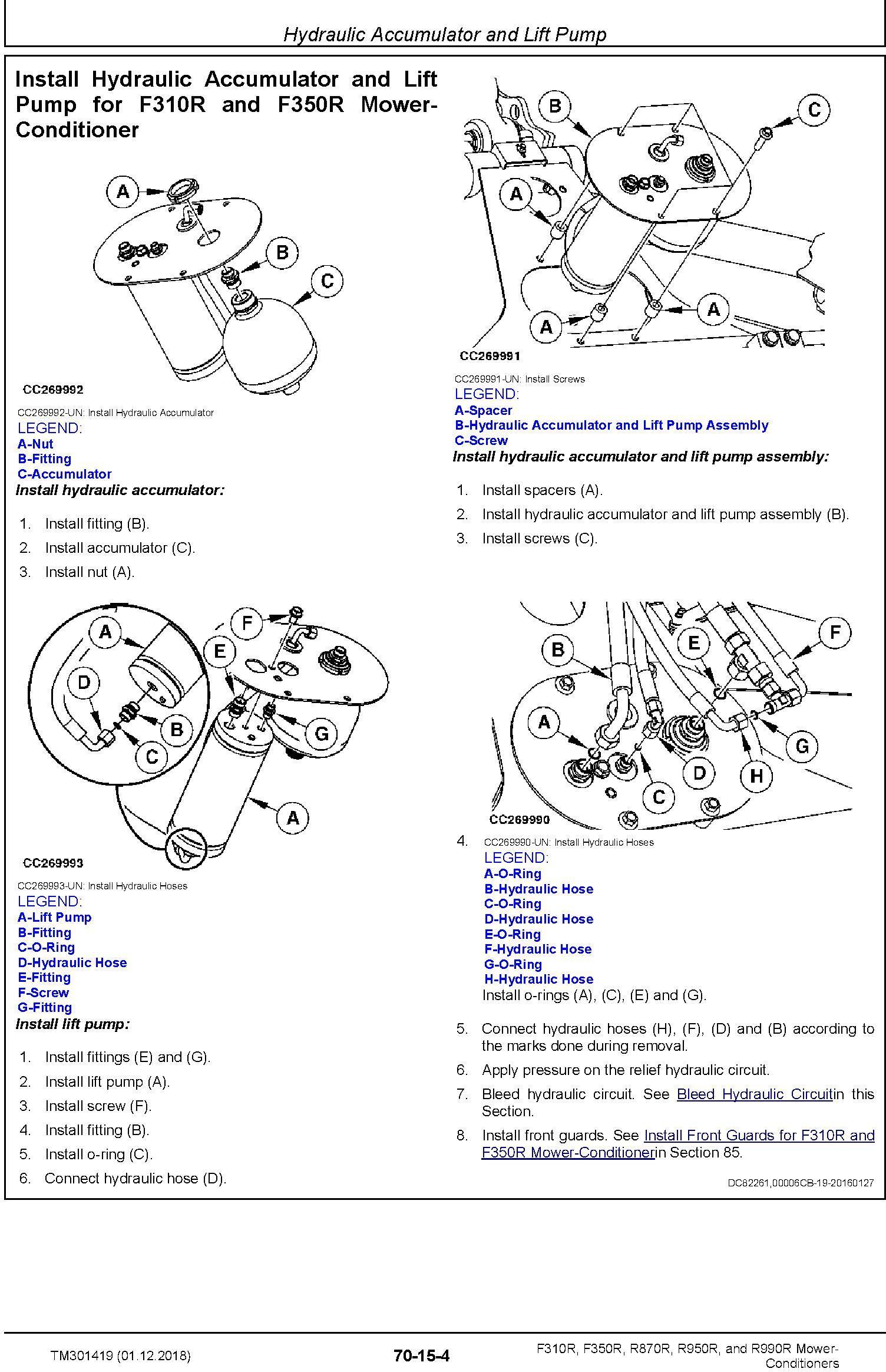 John Deere F310R, F350R, R870R, R950R and R990R Mower-Conditioners Technical Manual (TM301419) - 2
