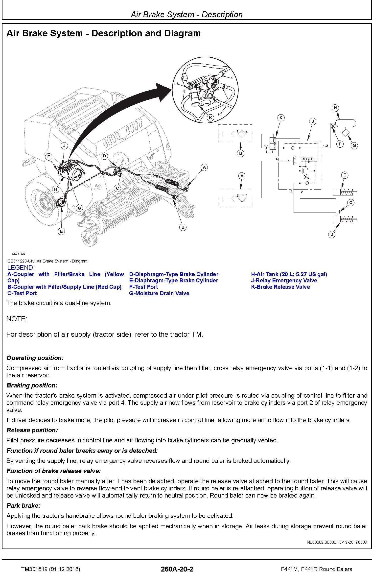John Deere F441M, F441R Round Balers Diagnostic Technical Service Manual (TM301519) - 1