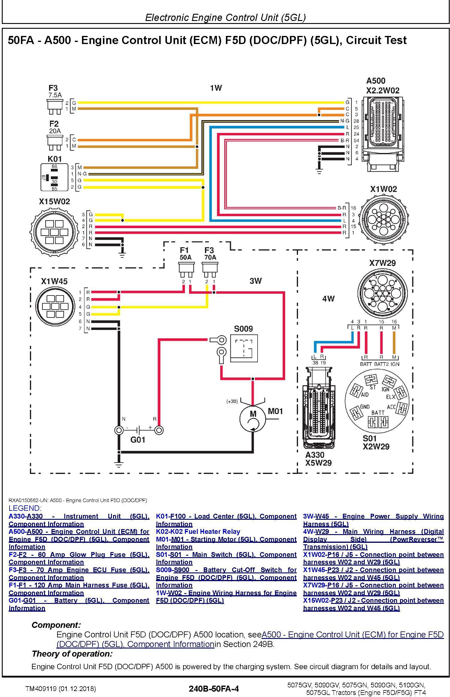 John Deere 5075GV 5090GV 5075GN 5090GN 5100GN 5075GL MY2016-19 Tractors Diagnostic Manual (TM409119) - 2