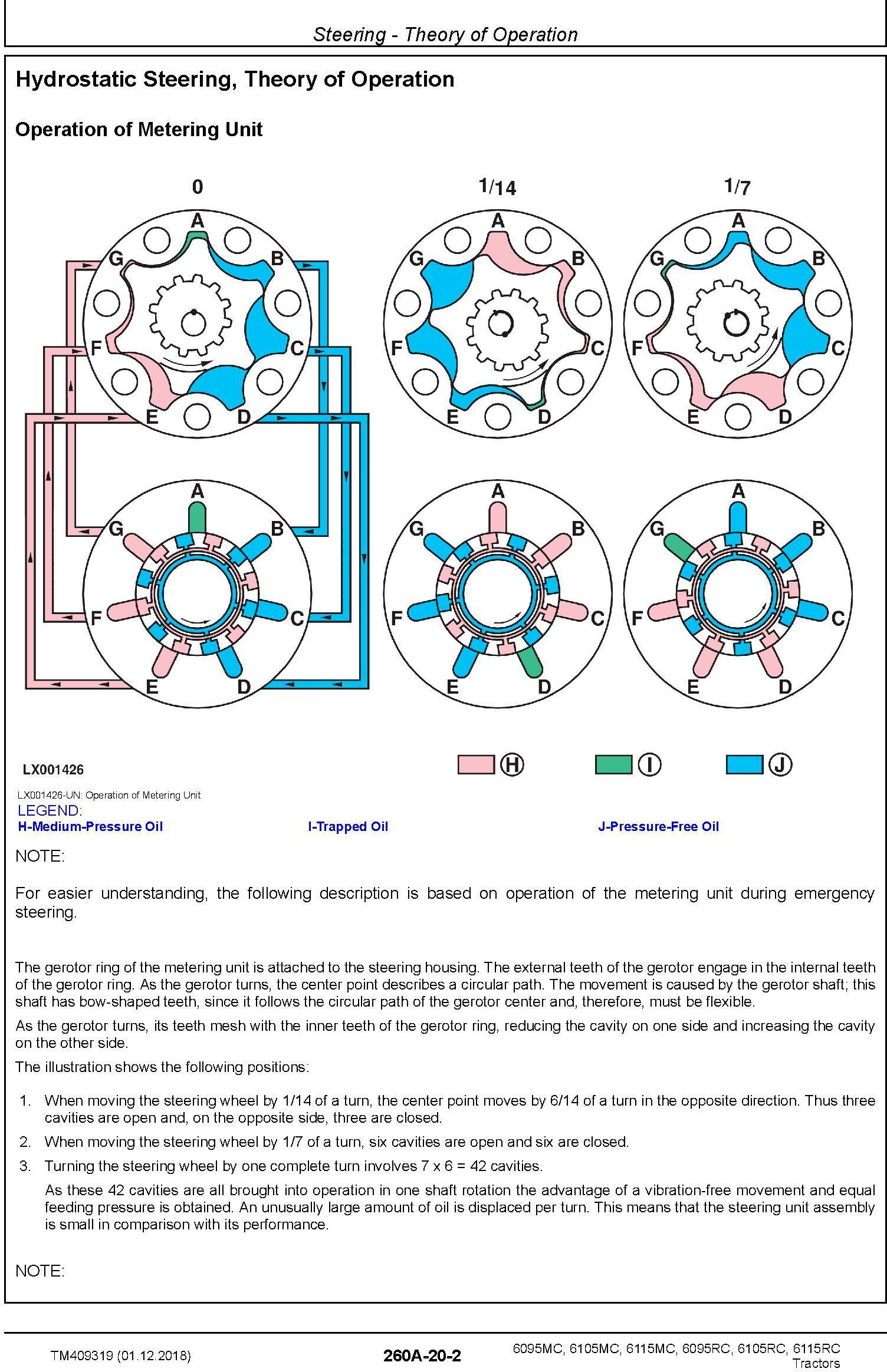 John Deere 6095MC 6105MC 6115MC 6095RC 6105RC 6115RC Tractors MY2016-17 Diagnostic Manual (TM409319) - 3