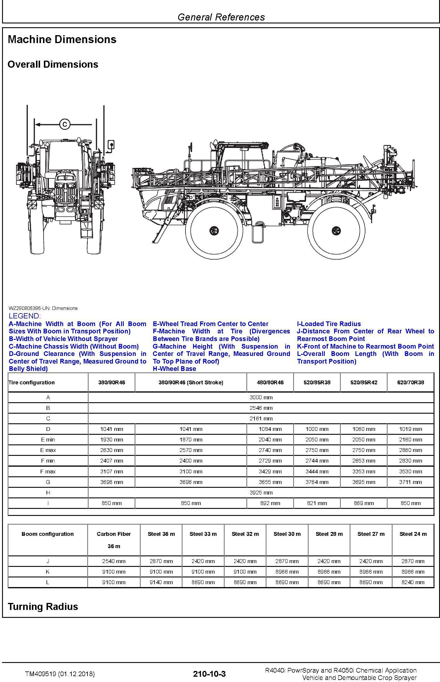 John Deere R4040i, R4050i Demountable Crop Sprayer (MY18) Diagnostic Technical Service Manual (TM409519) - 1