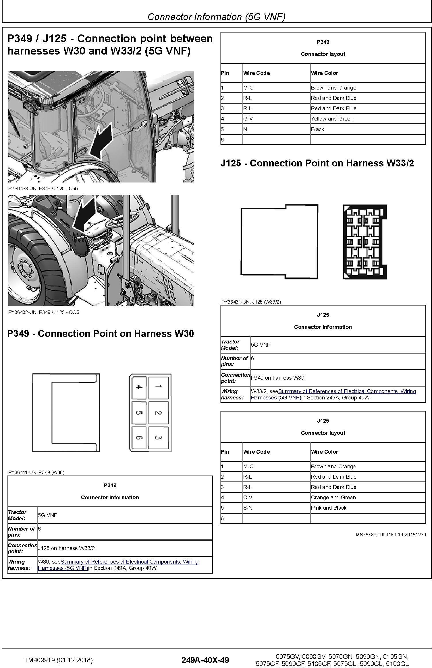 John Deere 5075GV/GN/GF/GL, 5090GV/GN/GF/GL, 5100GL, 5105GN/GF Tractors Diagnostic Manual (TM409919) - 2
