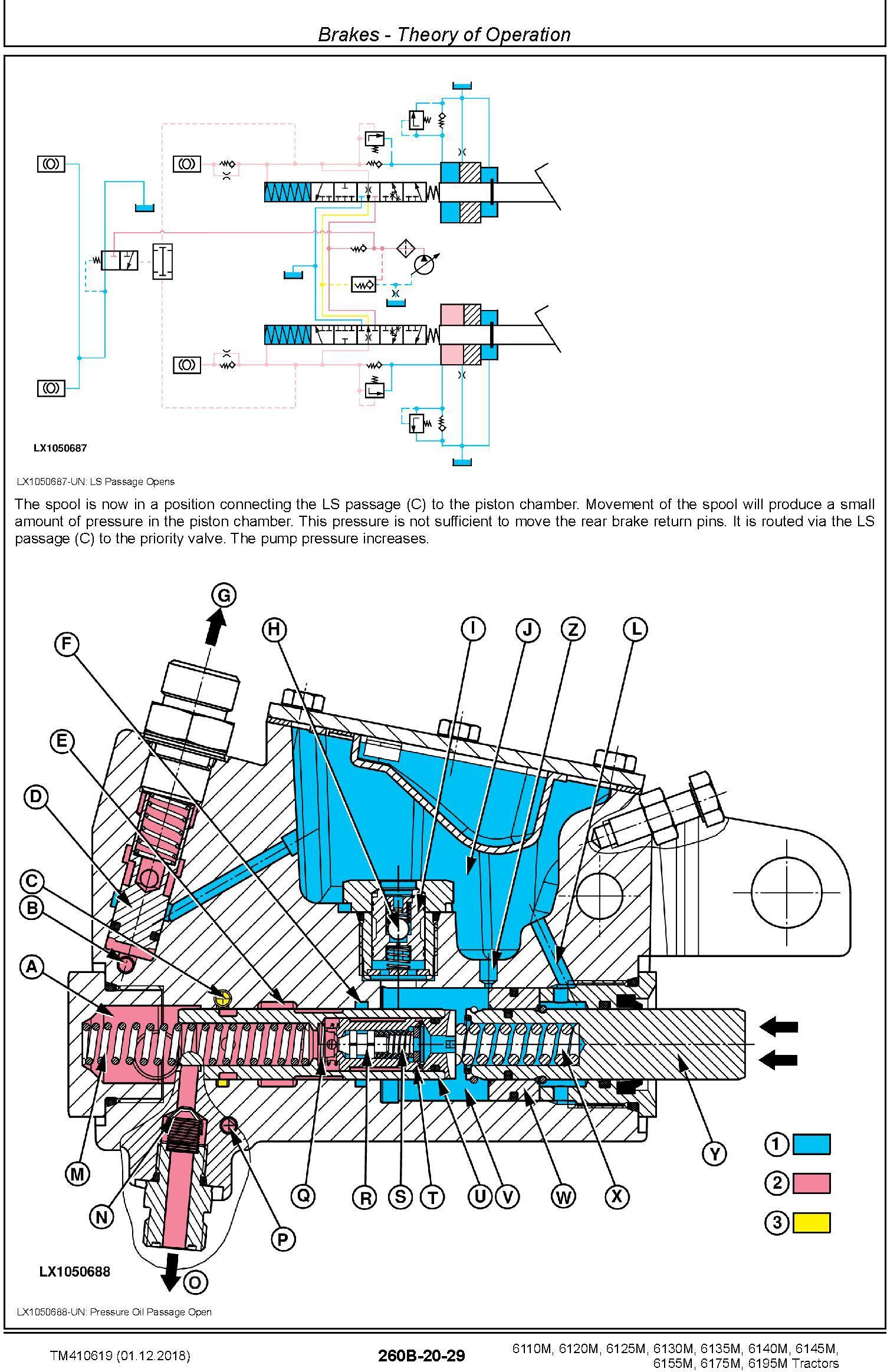 John Deere 6110M/20M 6130M/40M 6125M/35M 6145M/55M 6175M 6195M Tractors Diagnostic Manual (TM410619) - 2
