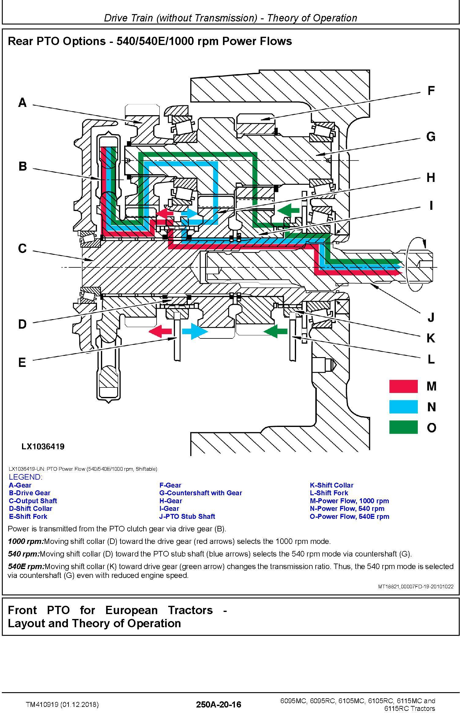 John Deere 6095MC 6095RC 6105MC 6105RC 6115MC 6115RC Tractors Diagnostic Technical Manual (TM410919) - 3