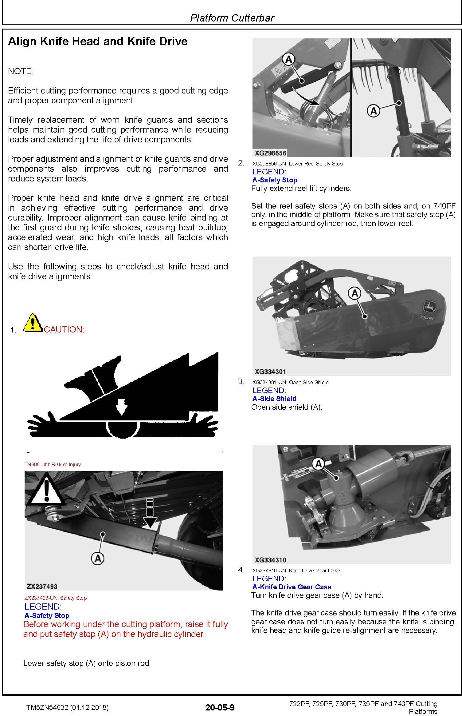 John Deere 722PF, 725PF, 730PF, 735PF and 740PF Cutting Platforms Technical Manual (TM5ZN54632) - 2
