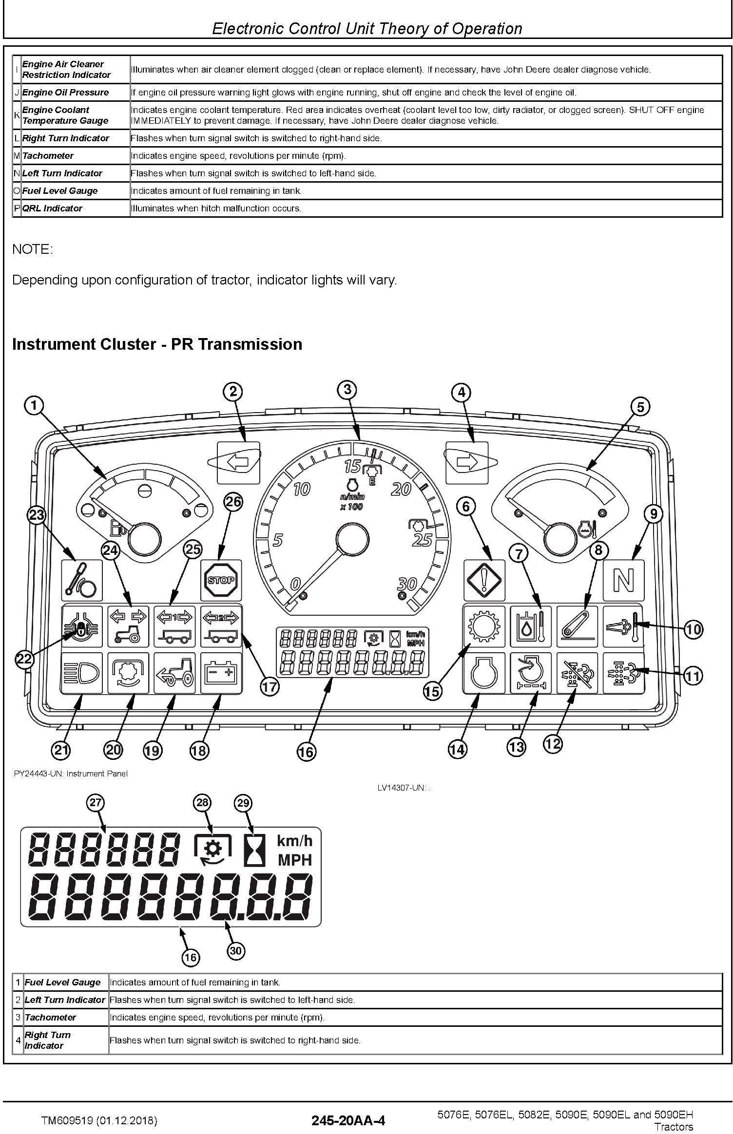 John Deere 5076E,5076EL, 5082E, 5090E, 5090EL,5090EH Tractors Diagnostic Technical Manual (TM609519) - 2