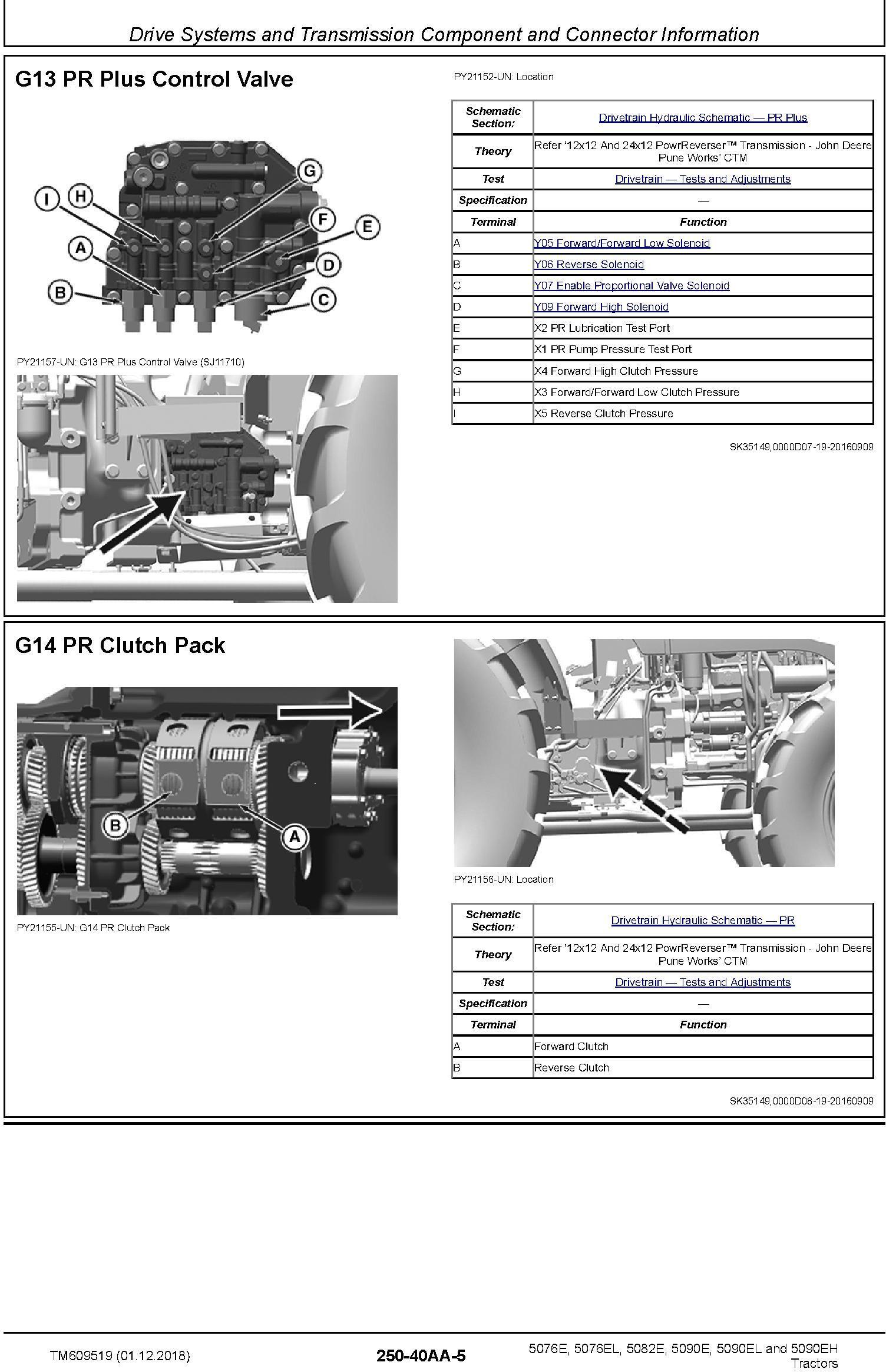 John Deere 5076E,5076EL, 5082E, 5090E, 5090EL,5090EH Tractors Diagnostic Technical Manual (TM609519) - 1