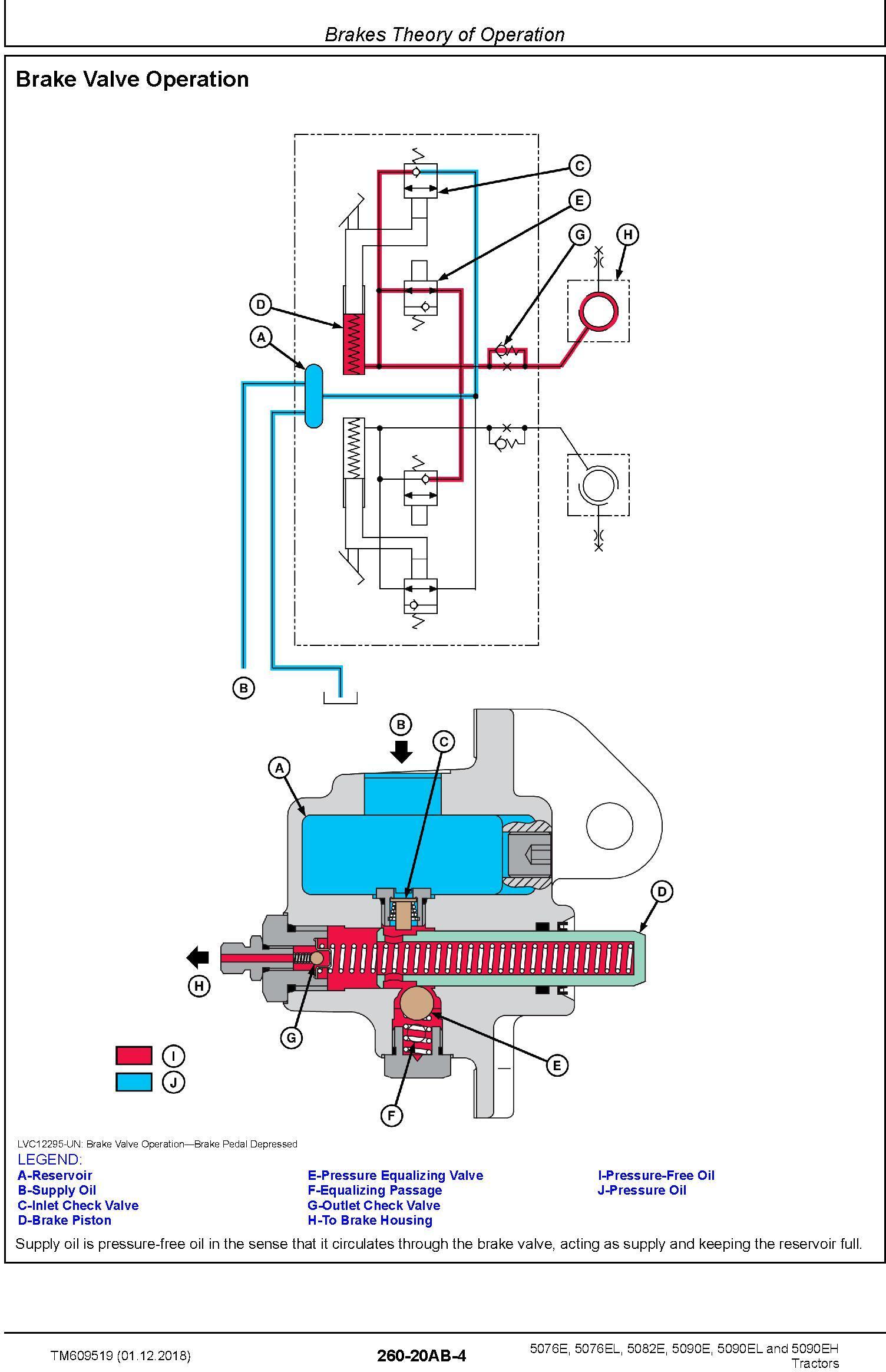 John Deere 5076E,5076EL, 5082E, 5090E, 5090EL,5090EH Tractors Diagnostic Technical Manual (TM609519) - 3
