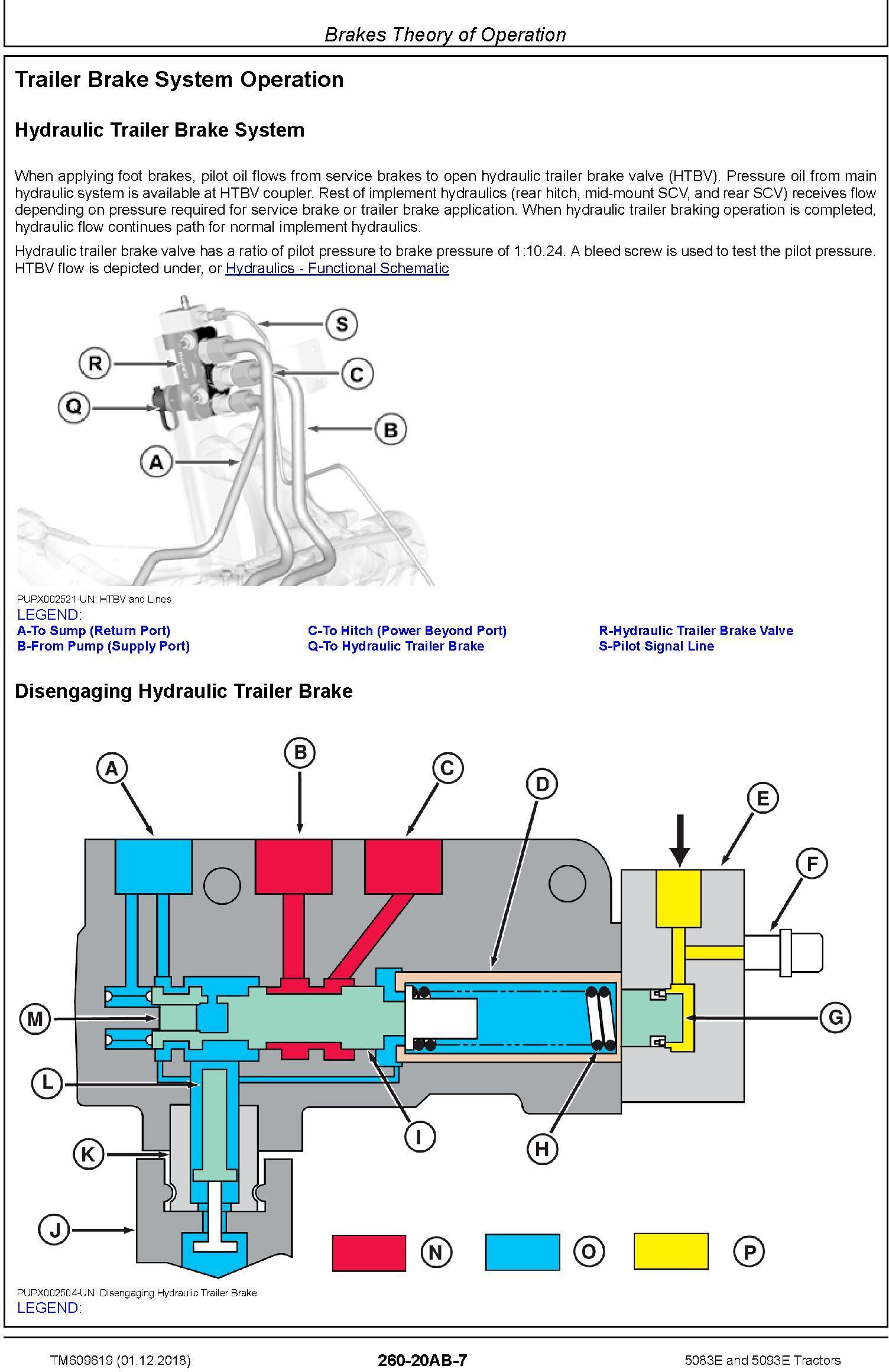John Deere 5083E and 5093E Tractors Diagnostic Technical Service Manual (TM609619) - 2