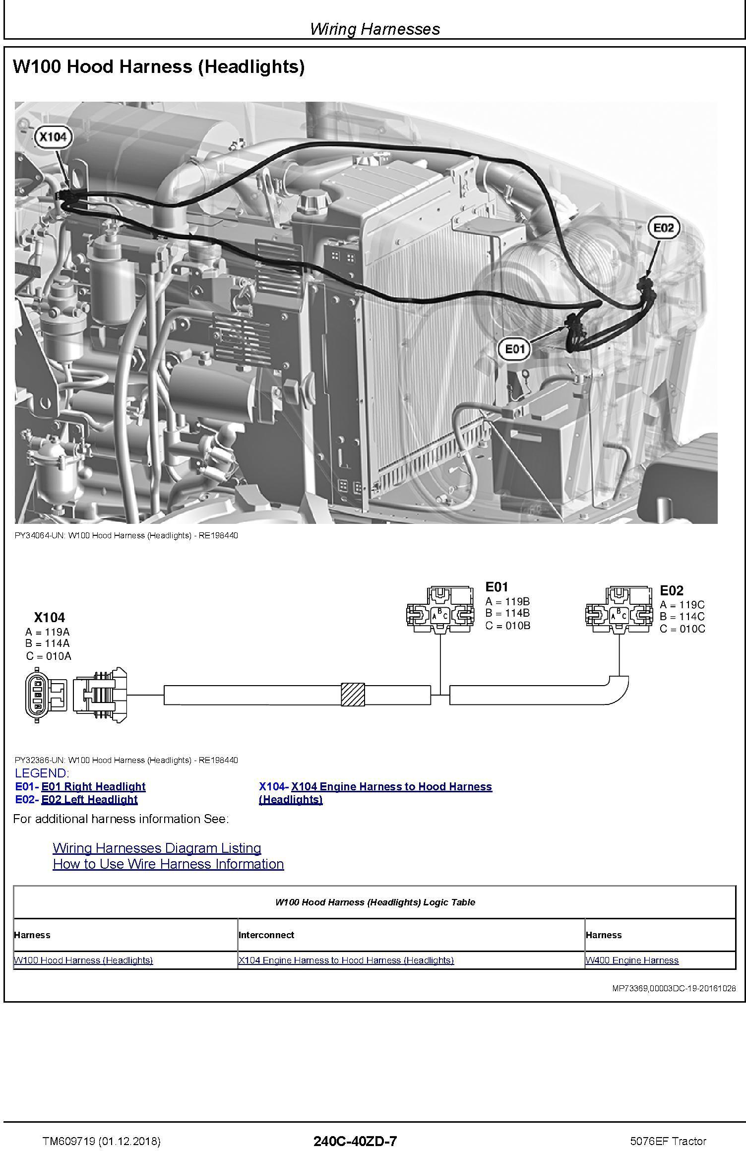 John Deere 5076EF Tractor Diagnostic Technical Service Manual (TM609719) - 1