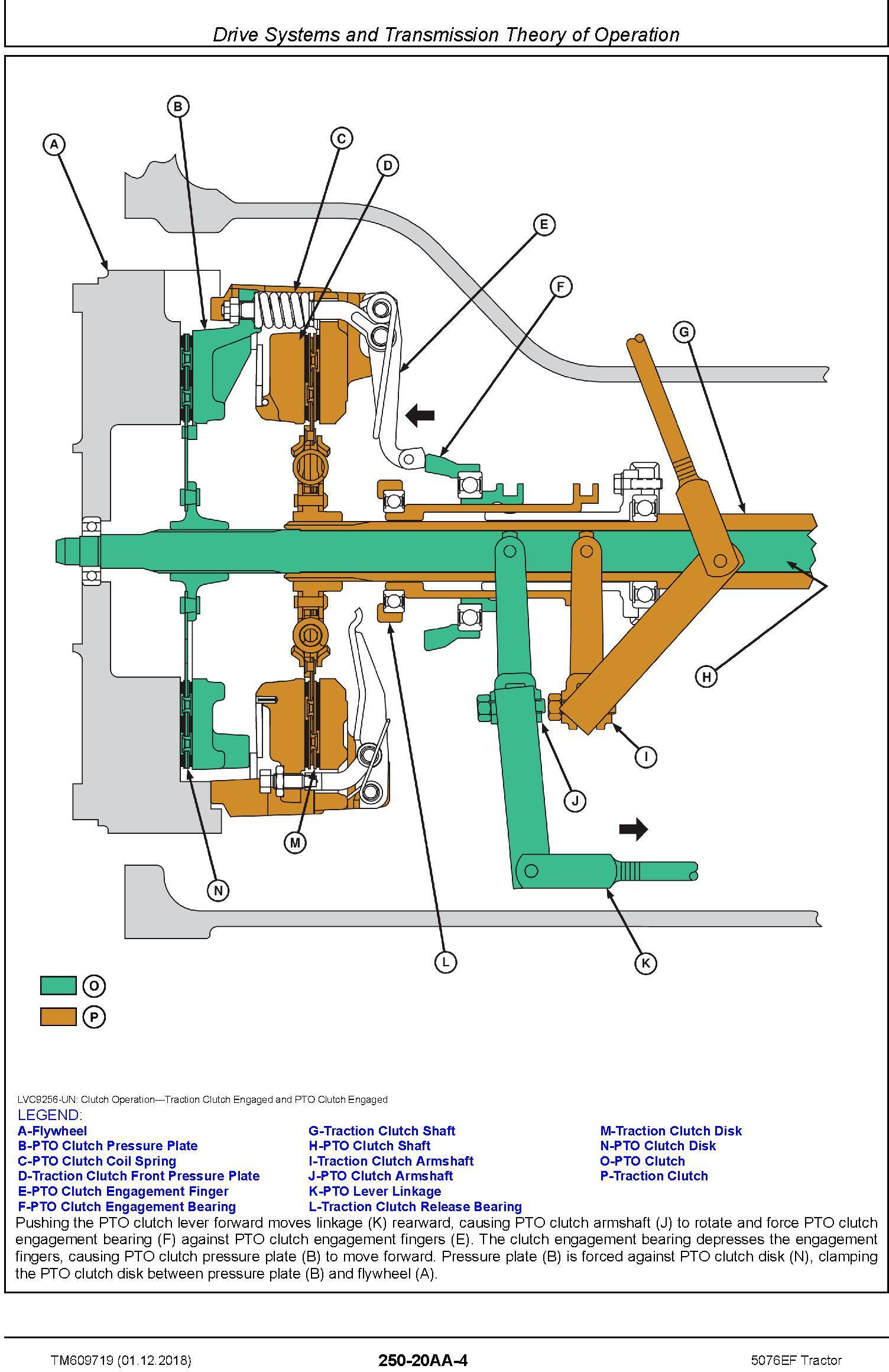 John Deere 5076EF Tractor Diagnostic Technical Service Manual (TM609719) - 3