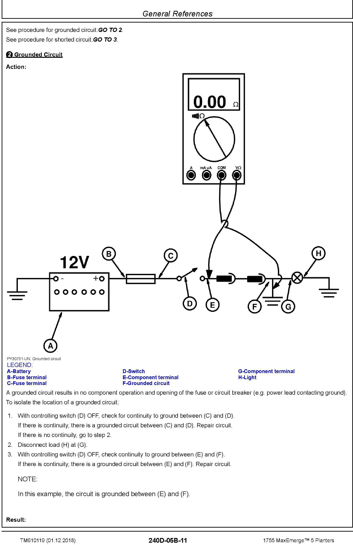 JD John Deere 1755 MaxEmerge 5 Planters Diagnostic Technical Service Manual (TM610119) - 2