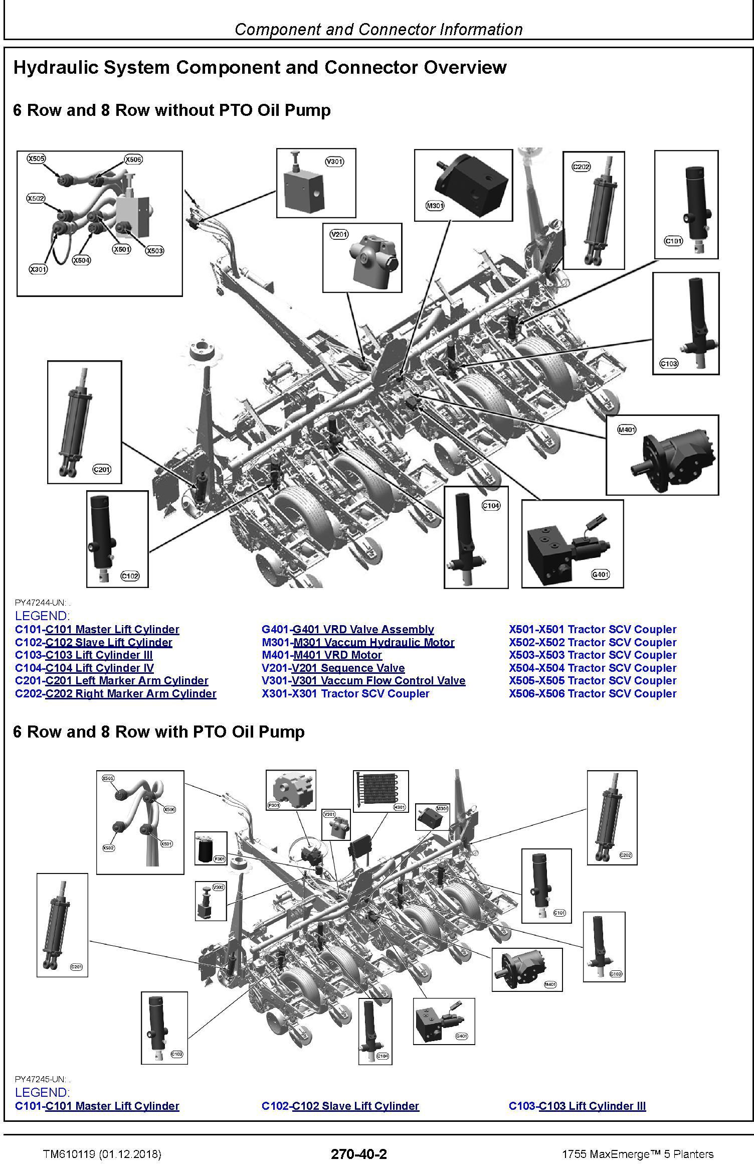 JD John Deere 1755 MaxEmerge 5 Planters Diagnostic Technical Service Manual (TM610119) - 3
