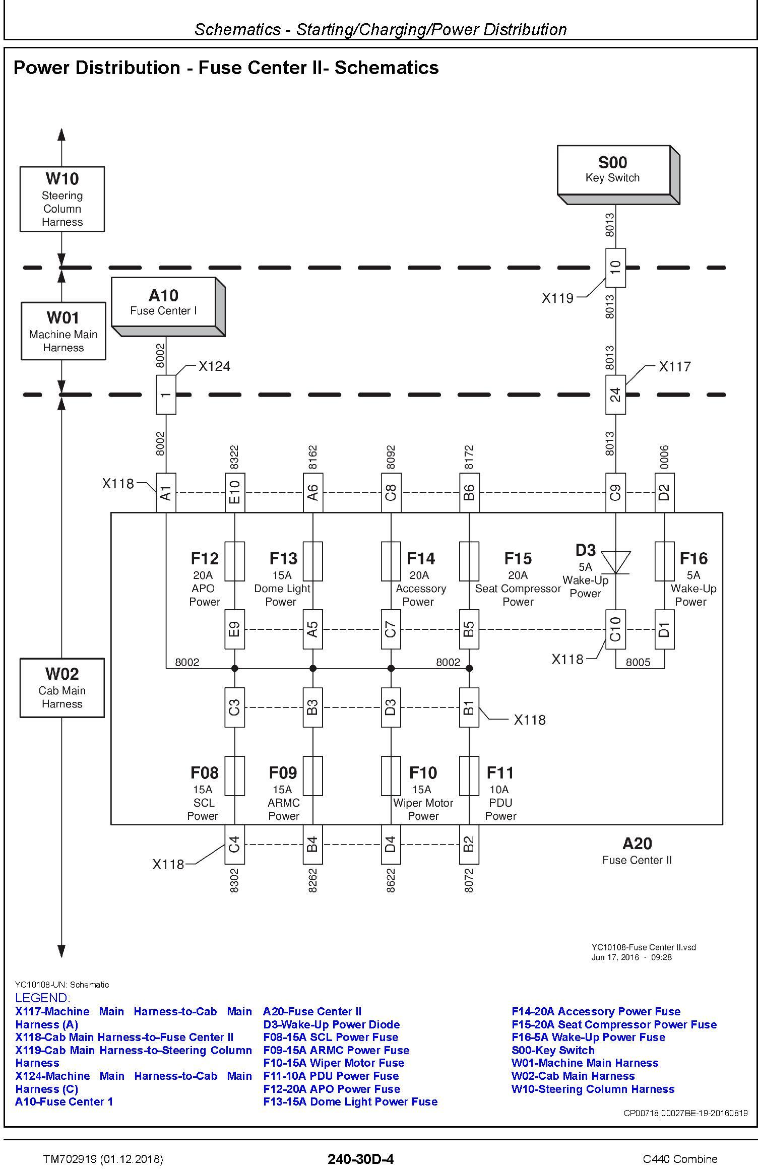 John Deere C440 Combine (SN. 020000-) Technical Service Manual (TM702919) - 2