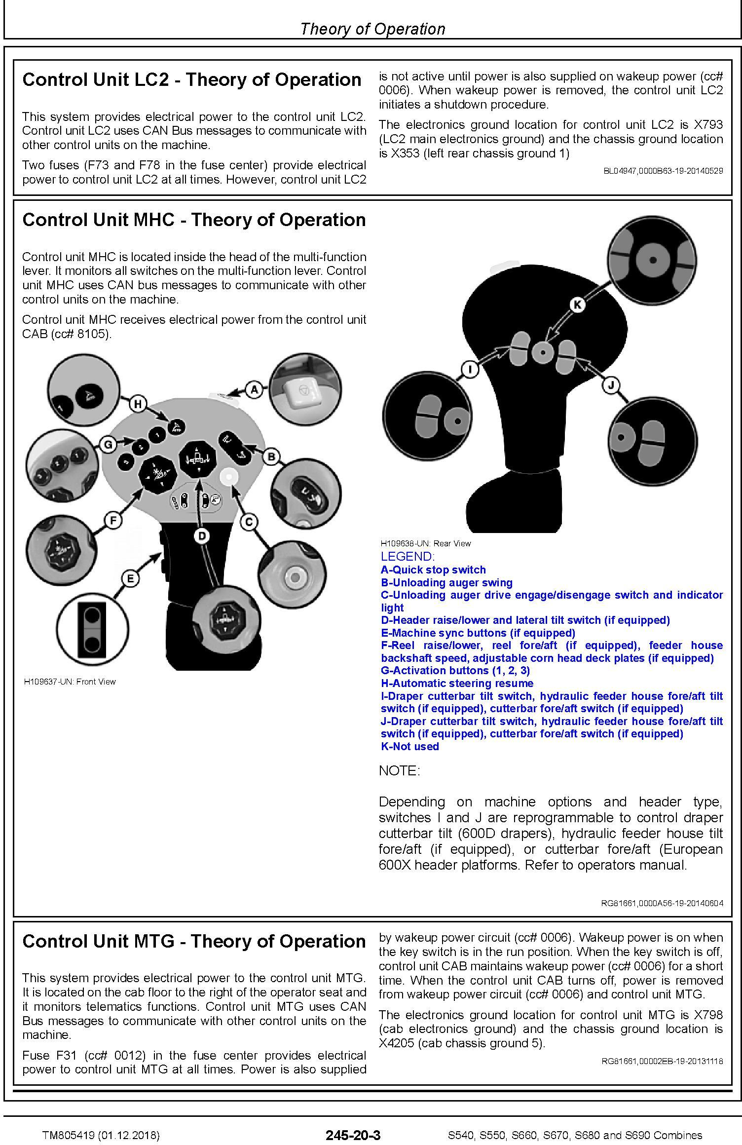 John Deere S540, S550, S660, S670, S680, S690 Combines (SN.120100-) Diagnostic Manual (TM805419) - 1