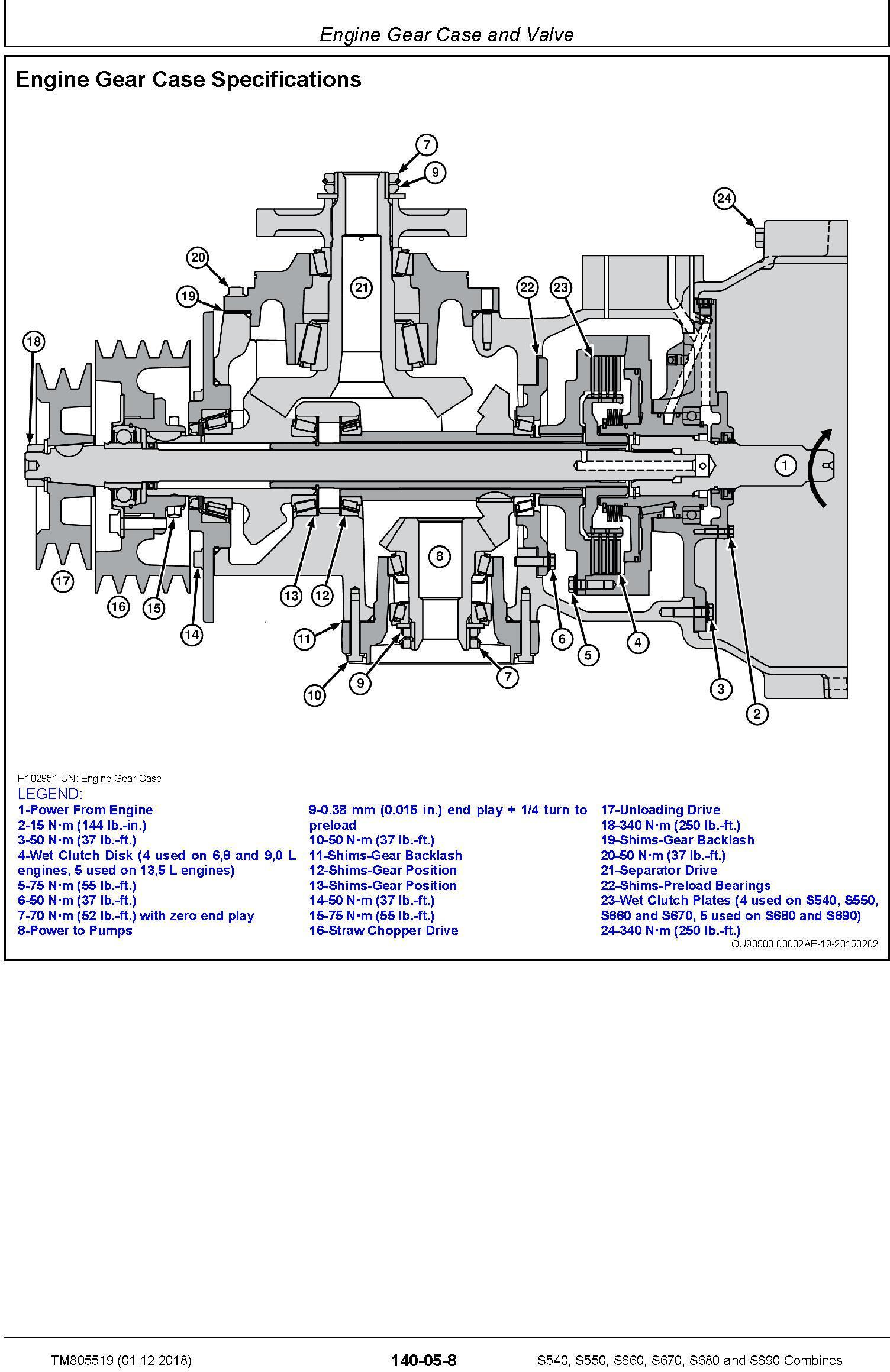 John Deere S540, S550, S660, S670, S680, S690 Combines (SN.120100-) Repair Technical Manual TM805519 - 3