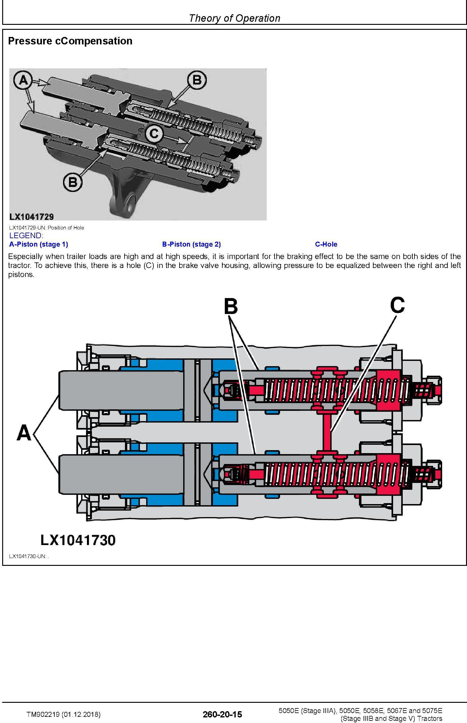 John Deere 5050E, 5050E, 5058E, 5067E, 5075E Tractors Diagnostic Technical Service Manual (TM902219) - 1