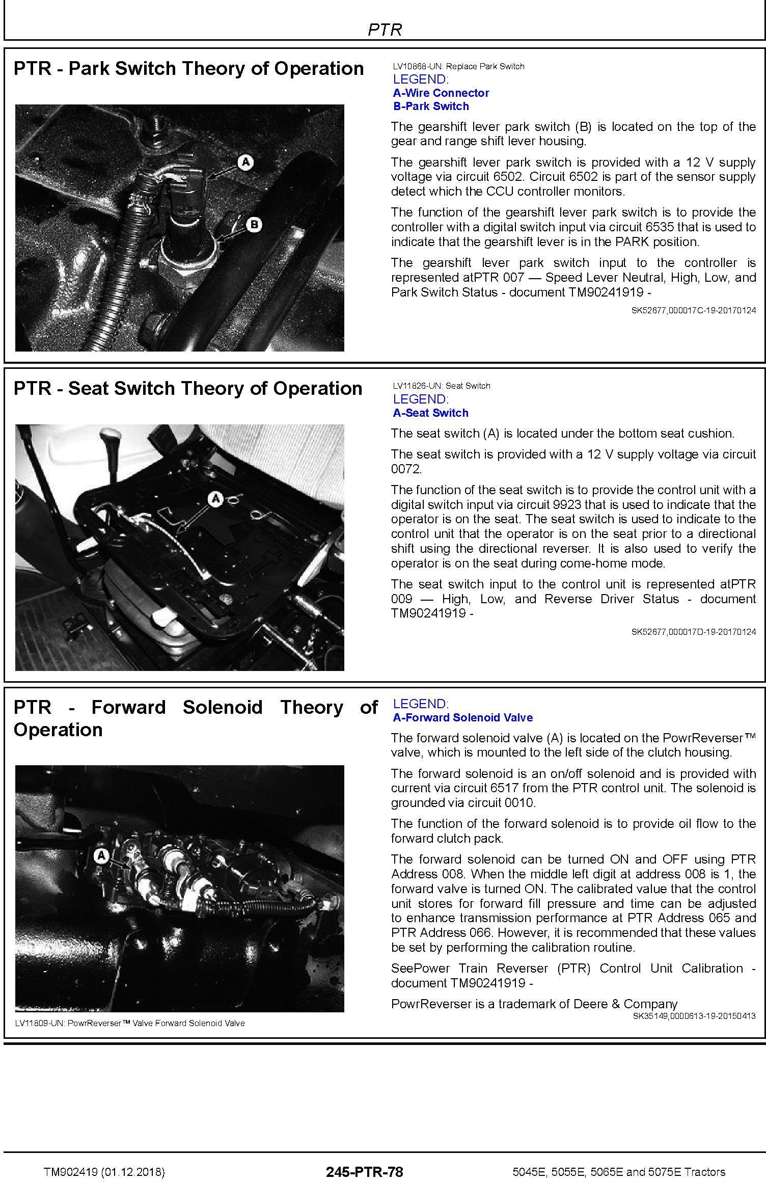 John Deere 5045E, 5055E, 5065E, 5075E USA Tractors Diagnostic Technical Service Manual (TM902419) - 1
