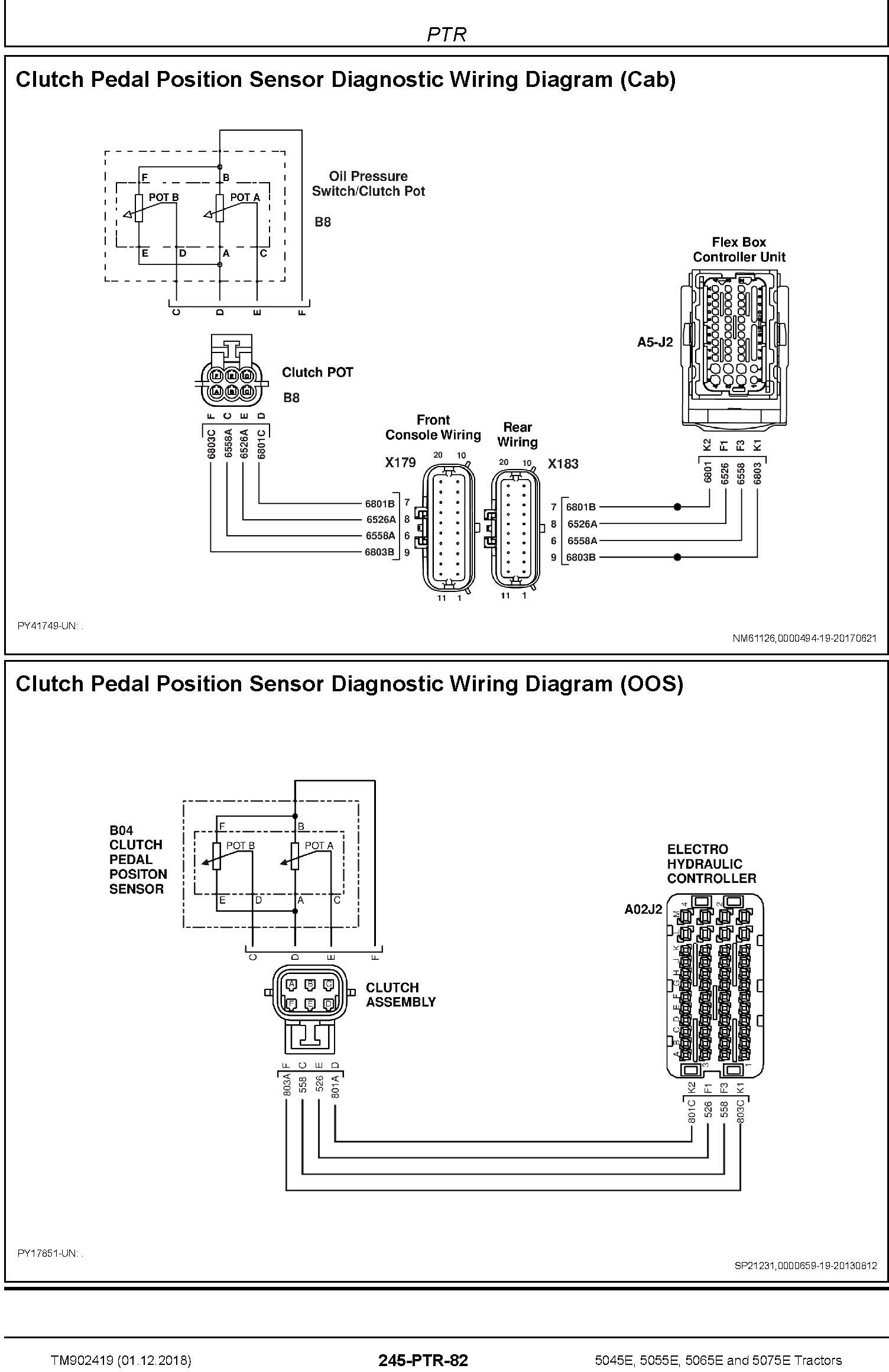 John Deere 5045E, 5055E, 5065E, 5075E USA Tractors Diagnostic Technical Service Manual (TM902419) - 2