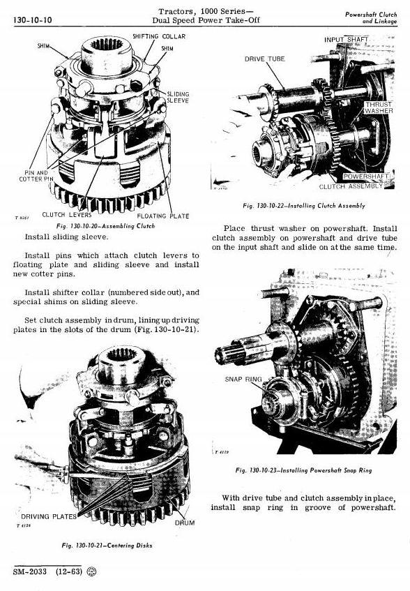 SM2033 - John Deere 1010, 1010RS, 1010RU, 1010RUS, 1010O, 1010U, 1010R Tractors Technical Service Manual - 2