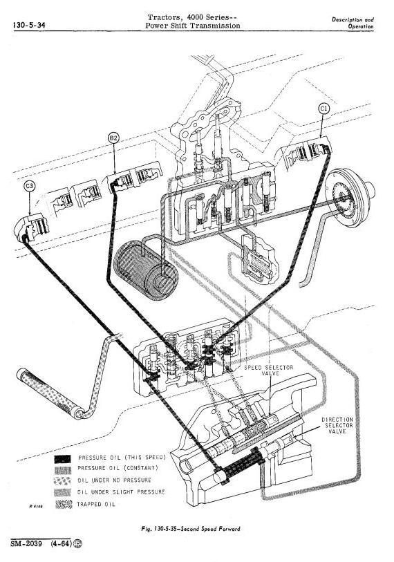 SM2039 - John Deere 4010, 4020 Tractors Service Technical Manual - 2