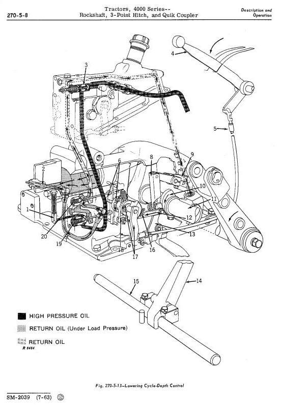 SM2039 - John Deere 4010, 4020 Tractors Service Technical Manual - 3
