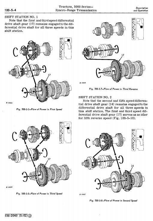 SM2040 - John Deere 5010, 5020 Tractors Diagnostic and Repair Technical Service Manual - 2