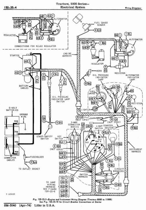 SM2040 - John Deere 5010, 5020 Tractors Diagnostic and Repair Technical Service Manual - 3