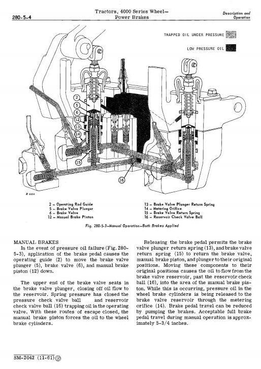 SM2042 - John Deere 4010 Tractors Service Technical Manual - 3