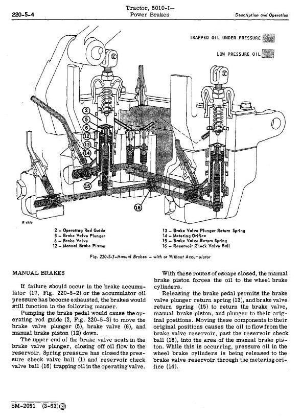 SM2051 - John Deere 5010, 5010i Tractors All Inclusive Technical Service Manual - 3
