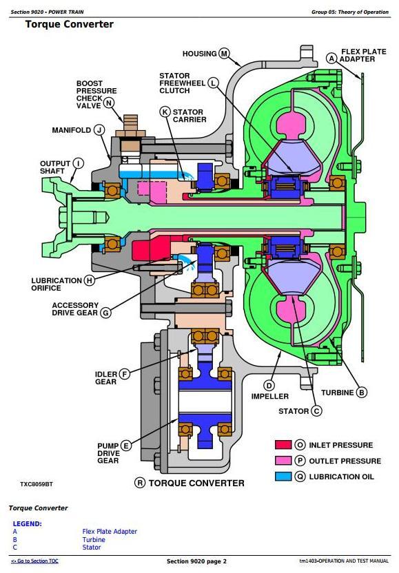 TM1403 - John Deere 450G, 455G, 550G, 555G, 650G Crawler Dozer/Loader Diagnostic Workshop Service Manual - 1