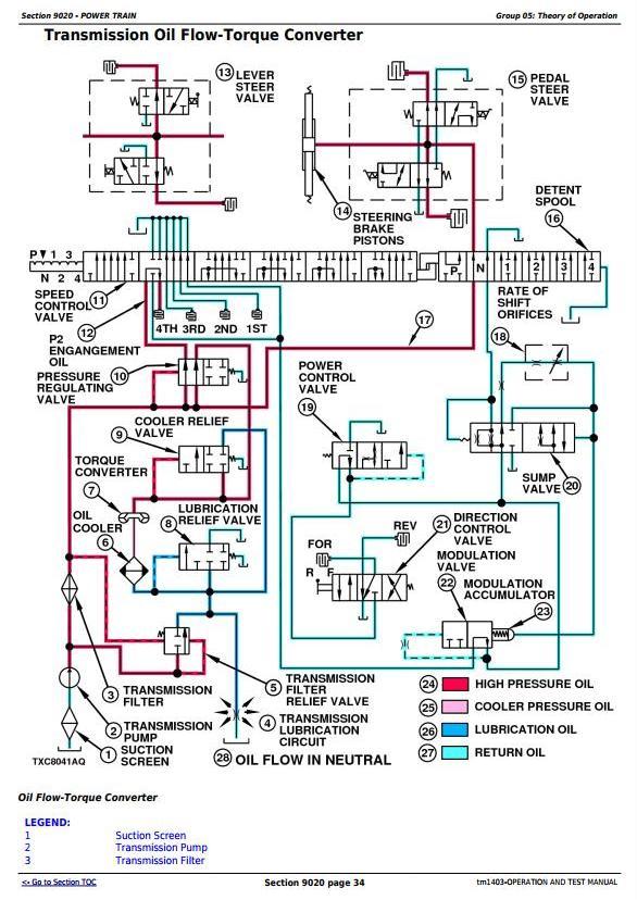 TM1403 - John Deere 450G, 455G, 550G, 555G, 650G Crawler Dozer/Loader Diagnostic Workshop Service Manual - 2