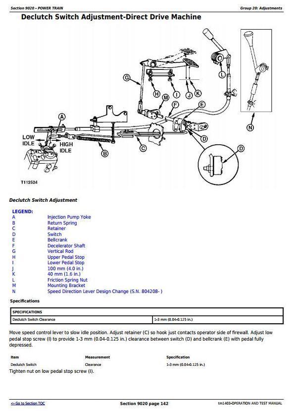 TM1403 - John Deere 450G, 455G, 550G, 555G, 650G Crawler Dozer/Loader Diagnostic Workshop Service Manual - 3