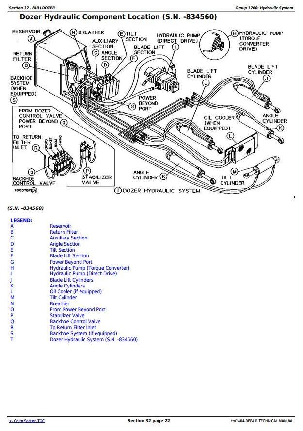 TM1404 - John Deere 450G, 550G, 650G Crawler Dozer; 455G, 555G Loader Service Repair Technical Manual - 3