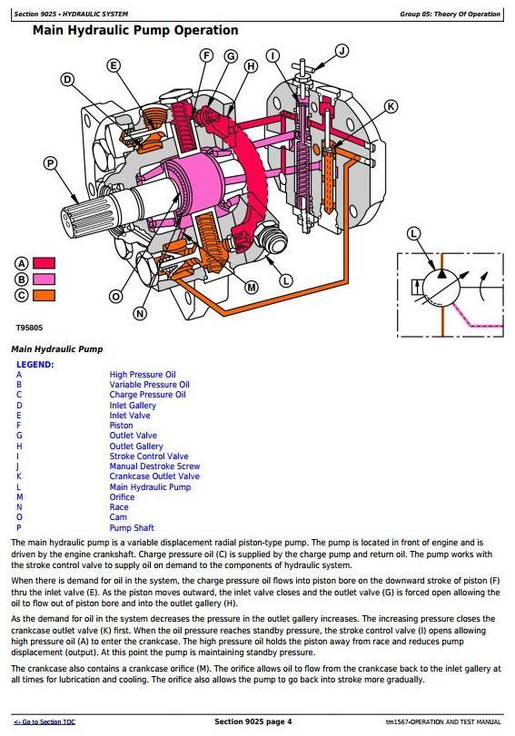 TM1567 - John Deere 762B Scraper (SN.791764-) Diagnostic, Operation and Test Service Manual - 2