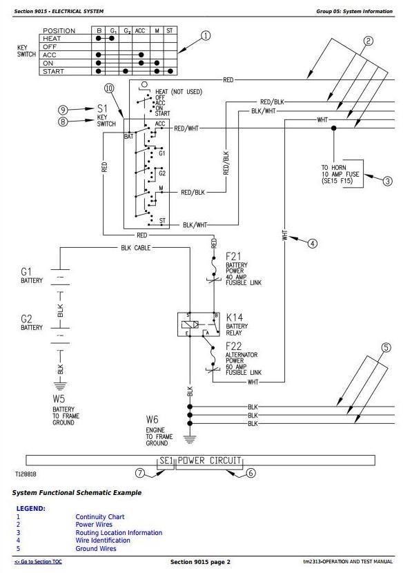 TM2313 - John Deere 655C, 755C incl.Series II Crawler Loaders Diagnostic, Operation and Tests Manual - 1